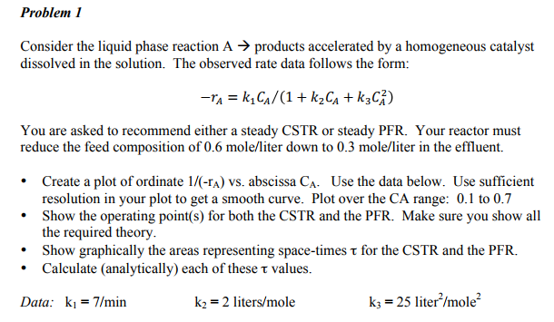 Problem 1 Consider the liquid phase reaction A -> products accelerated by a homogeneous catalyst dissolved in the solution. The observed rate data follows the form: You are asked to recommend either a steady CSTR or steady PFR. Your reactor must reduce the feed composition of 0.6 mole/liter down to 0.3 mole/liter in the effluent. Create a plot of ordinate 1/(-rA) vs. abscissa CA. Use the data below. Use sufficient resolution in your plot to get a smooth curve. Plot over the CA range: 0.1 to 0.7 Show the operating point(s) for both the CSTR and the PFR. Make sure you show all the required theory Show graphically the areas representing space-times τ for the CSTR and the PFR. Calculate (analytically) each of these τ values. · Data: ki 7/min k2-2 liters/mole k3 25 liter /mole