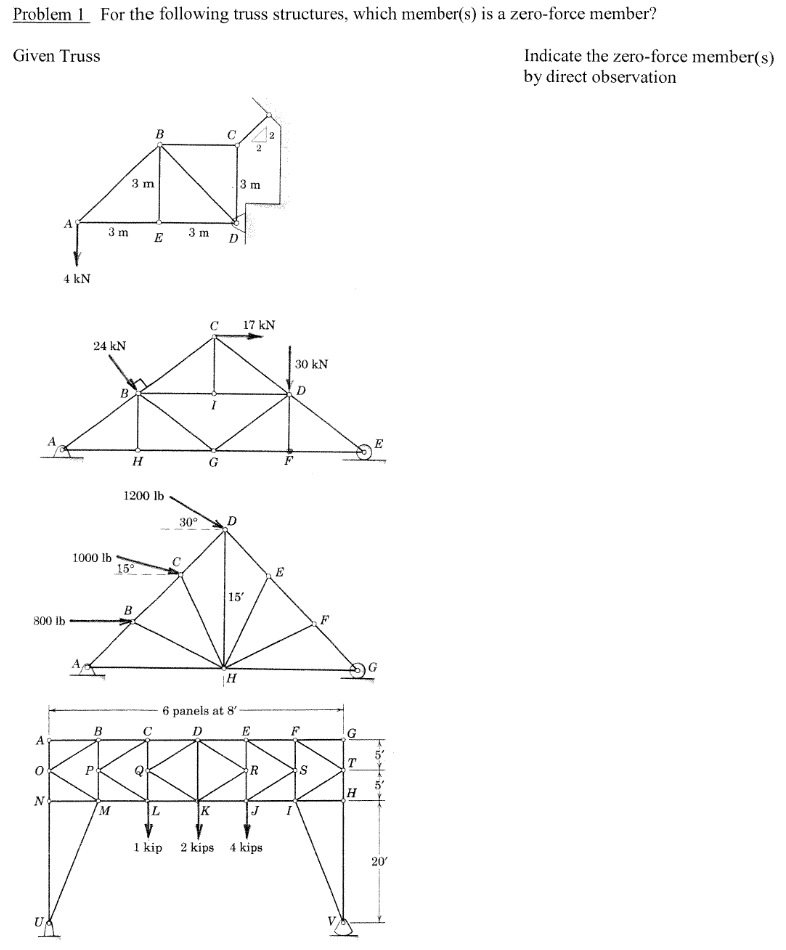 Solved Proble For The Following Truss Structures Which M