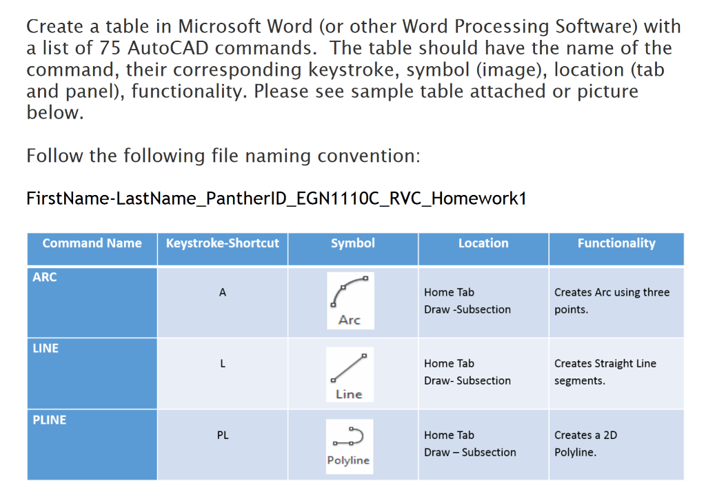 Solved Create A Table In Microsoft Word Or Other Word Pr