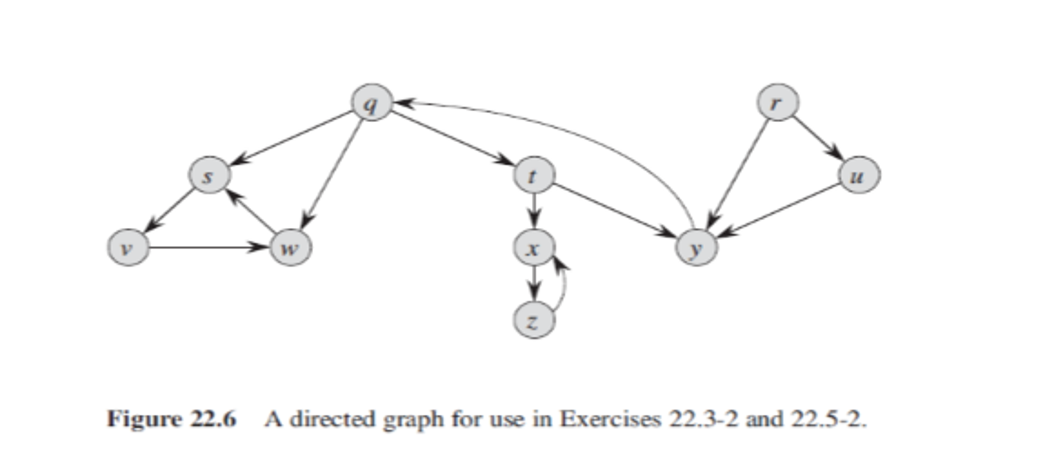 Solved: Show How Depth-first Search Works On The Graph Of
