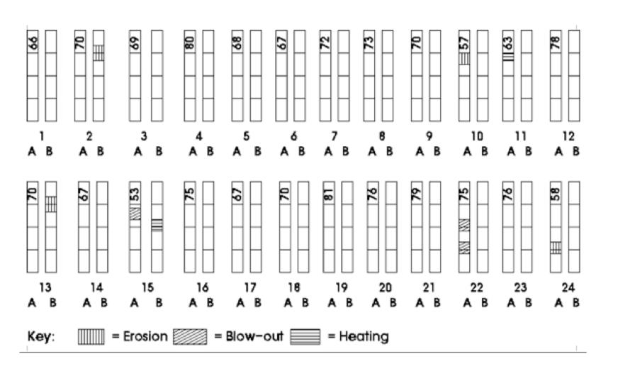 sc 1 st  Chegg & The Data Describe Gas Flow Through Sections Of Pip... | Chegg.com