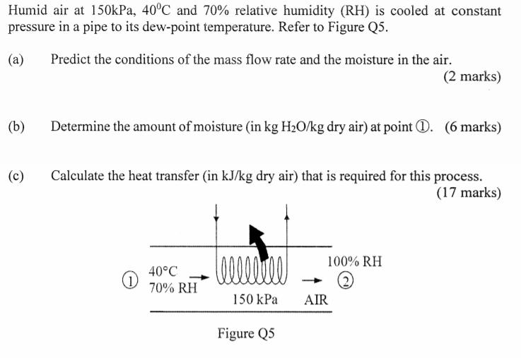 Humid Air At 150kPa 40C And 70 Relative Humidity RH