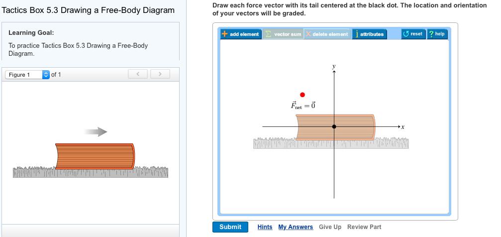 solved tactics box 5 3 drawing a free body diagram learni rh chegg com Particle Physics Diagram Liquid Particle Diagram