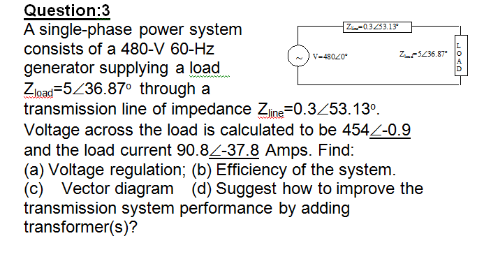 Question:3 A single-phase power system consists of a 480-V 60-Hz generator supplying a load Zload 5236.87° through a transmission line of impedance Zline-03/53. 130. Voltage across the load is calculated to be 4544-0.9 and the load current 90,84-37,8 Amps. Find: (a) Voltage regulation; (b) Efficiency of the system. (c) Vector diagram (d) Suggest how to improve the transmission system performance by adding transformer(s)? r. z, 5136.87 10 ~ ] V=48020