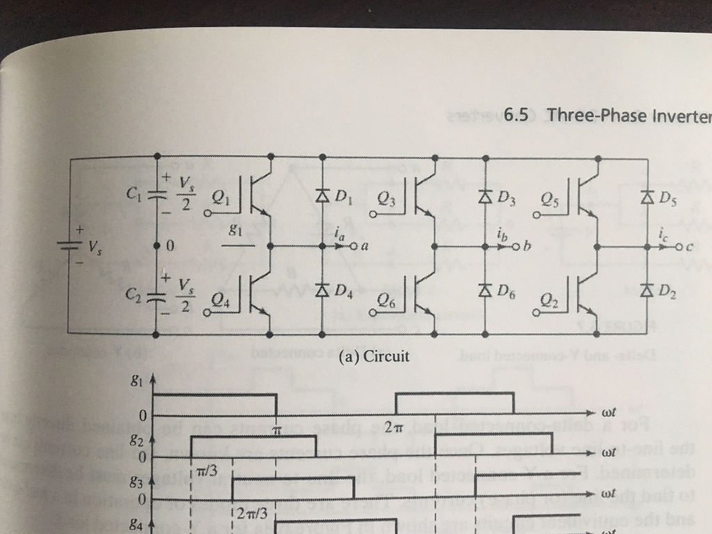 Solved: The Three-phase Inverter Of FIGURE 6 6(a) (course