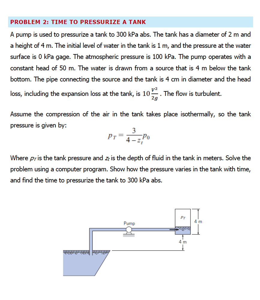 solving problems in fluid mechanics