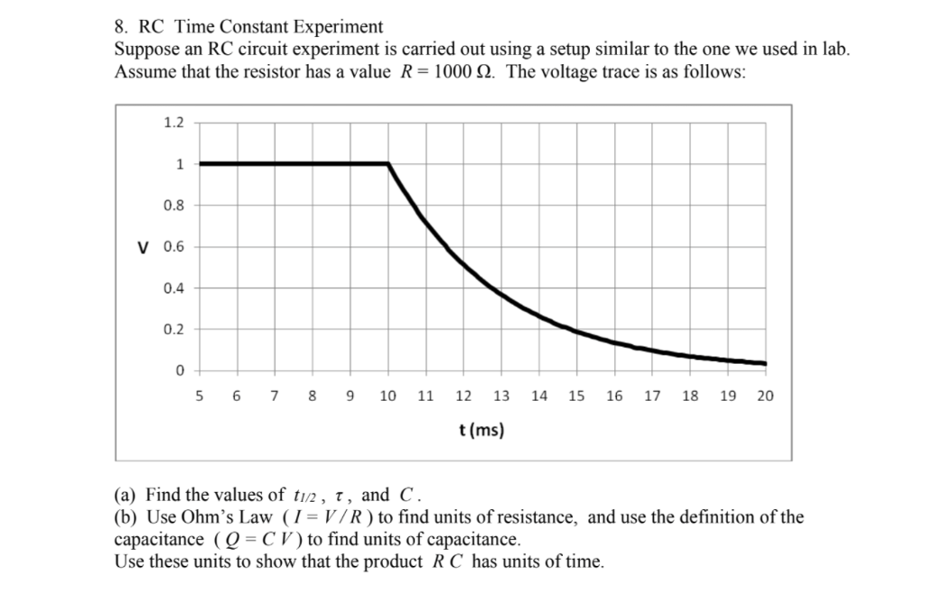 solved 8 rc time constant experiment suppose an rc circurc time constant experiment suppose an rc circuit experiment is carried out using a