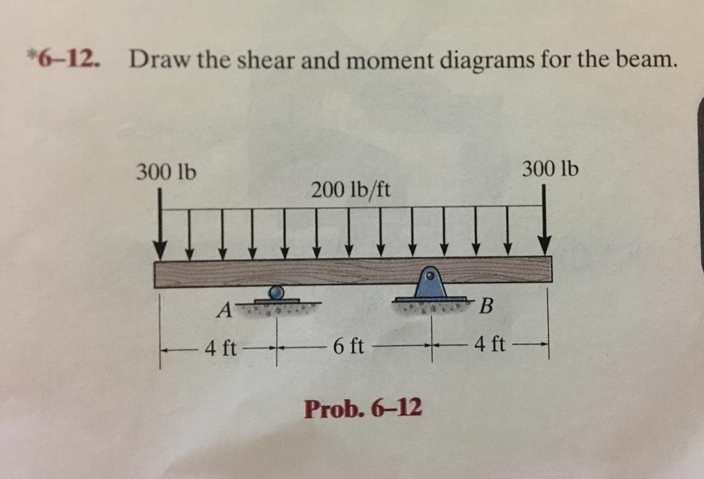 Solved   6