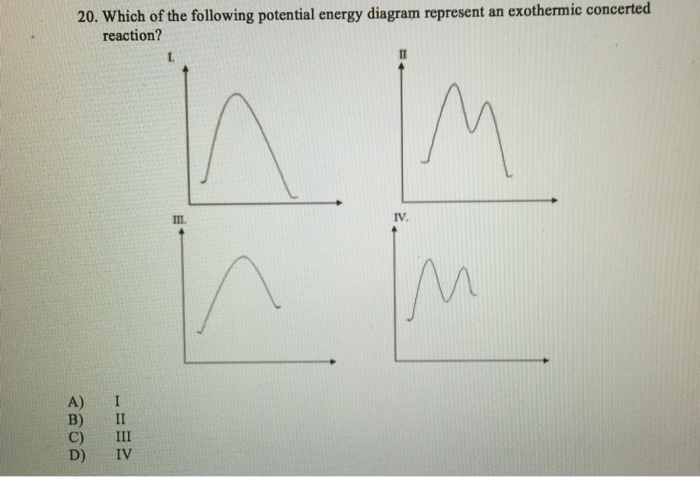 Solved Which Of The Following Potential Energy Diagram Re