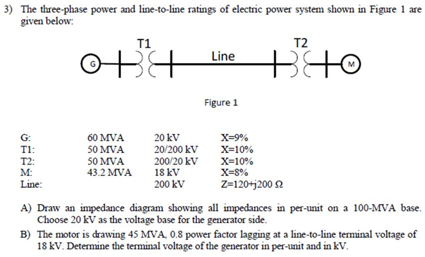 Fig 1 Lecs Instrument Schematic