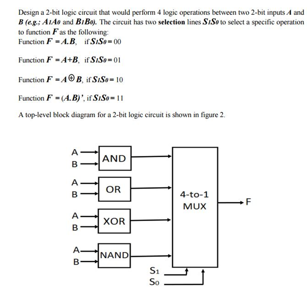 Design a 2-bit logic circuit that would perform 4