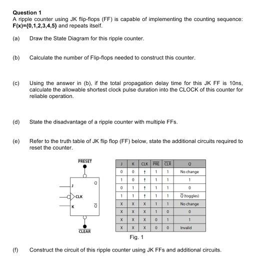 Solved: Question 1 A Ripple Counter Using JK Flip-flops (F