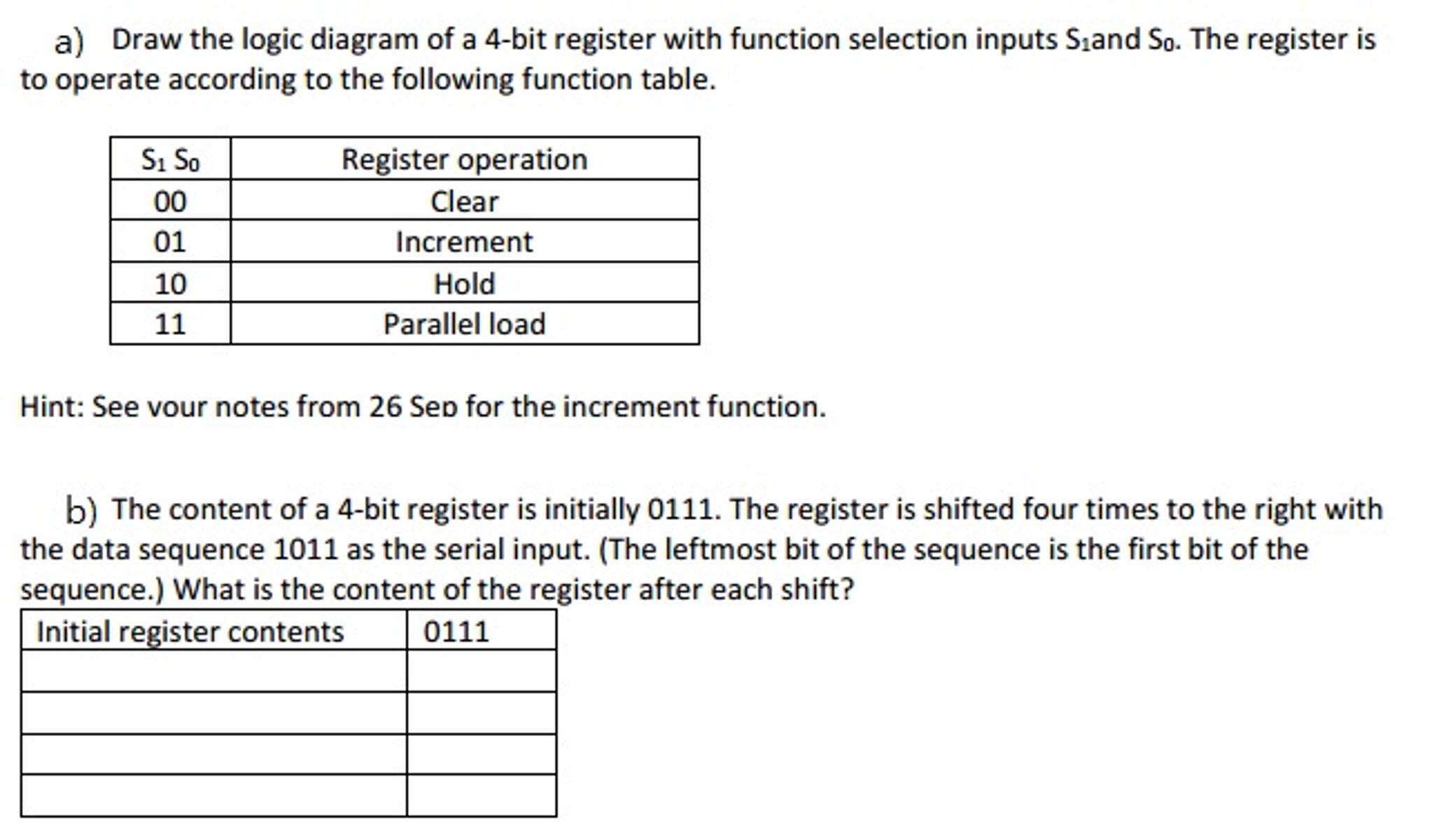 Draw The Logic Diagram Of A 4-bit Register With Fu... | Chegg.com