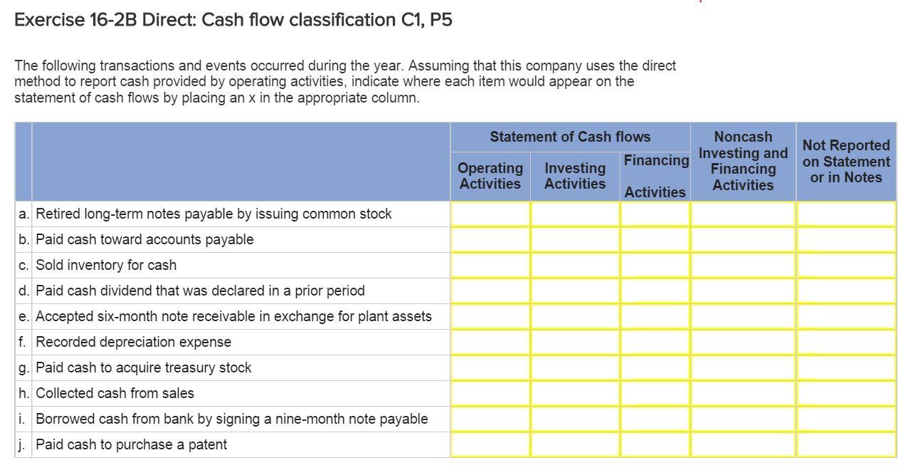 accounting notes on cash flows Statement of cash flows, also known as cash flow statement, presents the movement in cash flows over the period as classified under operating, investing and financing activities.