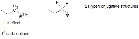 2 Hyperconjugative structures CH2 1 + effect 10 carbocations