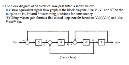 Solved: II The Block Diagram Of An Electrical Low-pass Fil ...