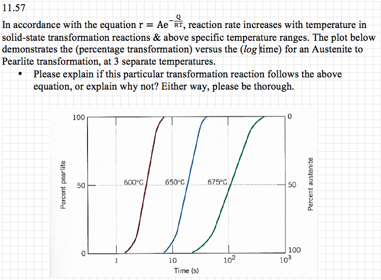 Solved: In Accordance With The Equation R = Ae Q/RT, React