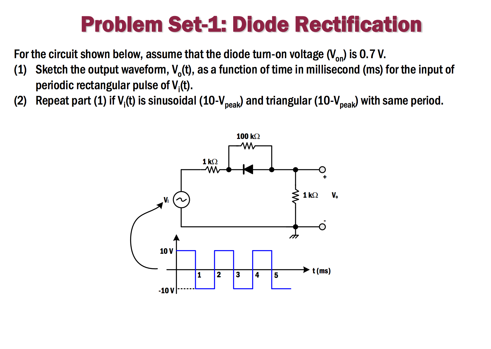 Solved For The Circuit Shown Below Assume That Diode Waveform From Rectifier It Can Be Seen