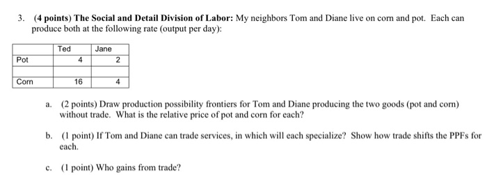 detailed division of labor