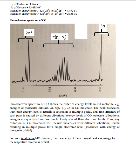 Solved Photoelectron Spectrum Of Co Shows The Order Of En