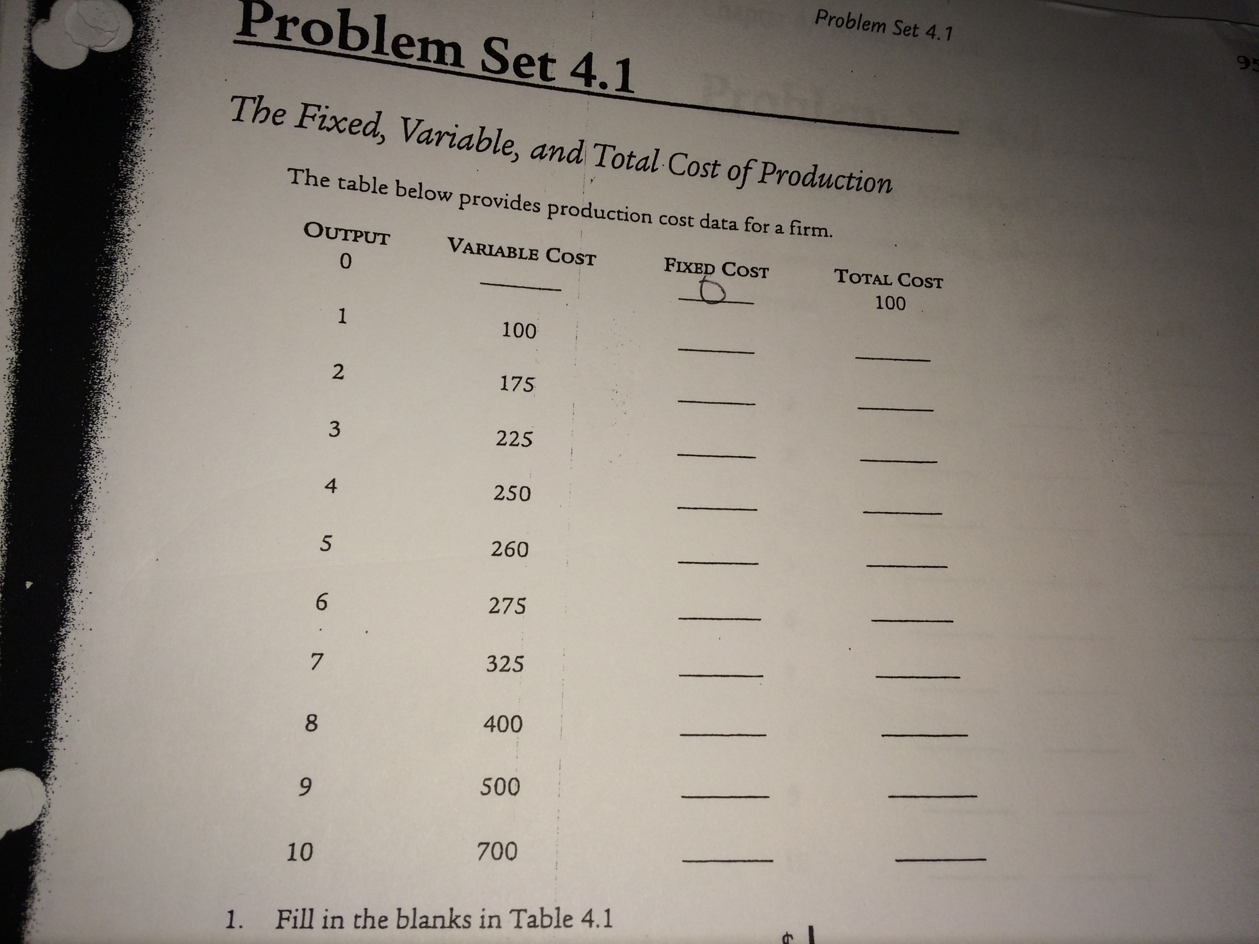 Solved Calculating Average And Marginal Cost Of Productio