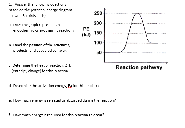 Solved  Answer The Following Questions Based On The Potent