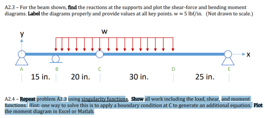 solved a2 3 for the beam shown find the reactions at t rh chegg com shear force diagram software shear force diagram generator online