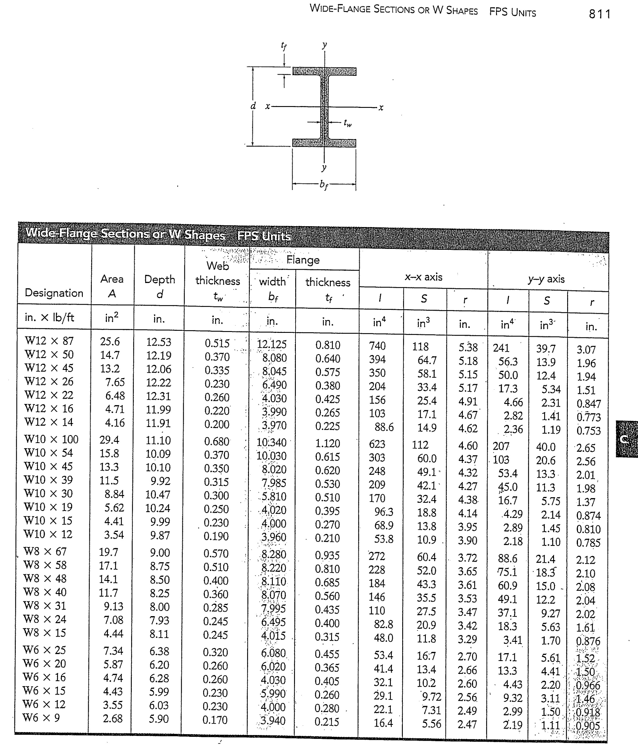 Mechanical Engineering Archive May 15 2014 Chegg Com