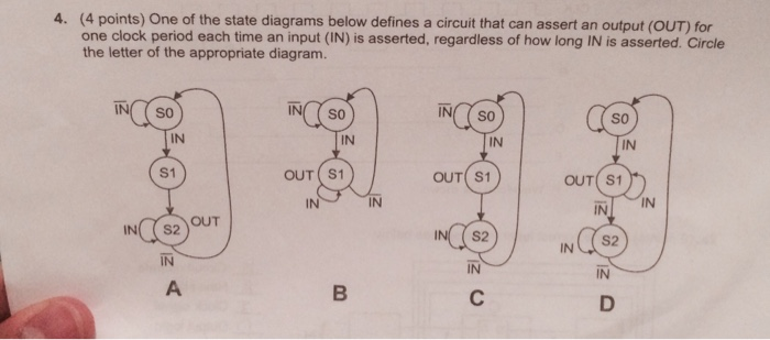 One of the state diagrams below defines a circuit