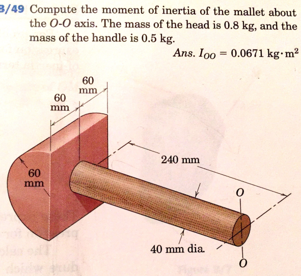 Solved Compute The Moment Of Inertia Of The Mallet About