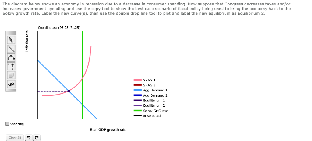Solved: The Diagram Below Shows An Economy In Recession Du ...