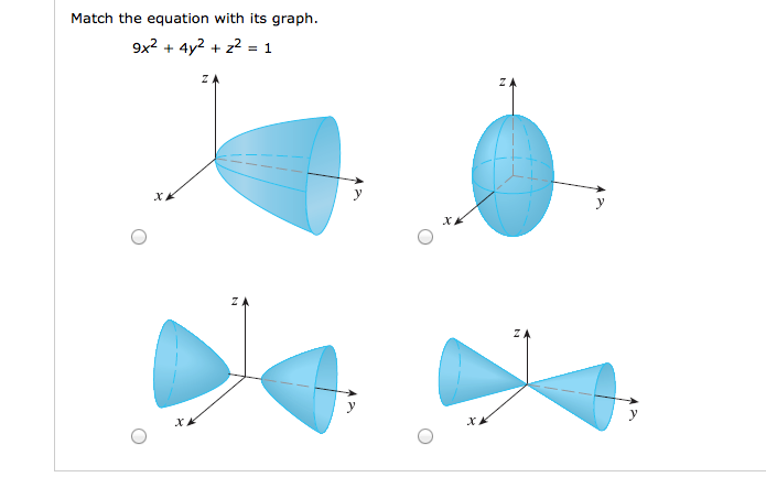 Solved Match The Equation With Its Graph 9x2 4y2 Z