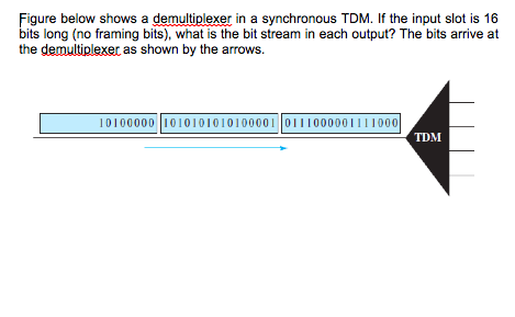 Figure below shows a demultiplexer in a synchronous TDM. If the input slot is 16 bits long (no framing bits), what is the bit stream in each output? The bits arrive at the demultiplexeras shown by the arrows. 10100000 1010101010100001 oiI1000001 111000 TDM