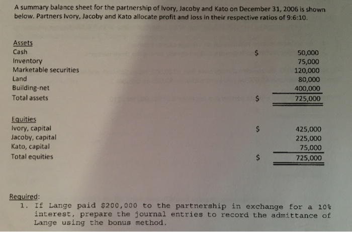 solved a summary balance sheet for the partnership of ivo