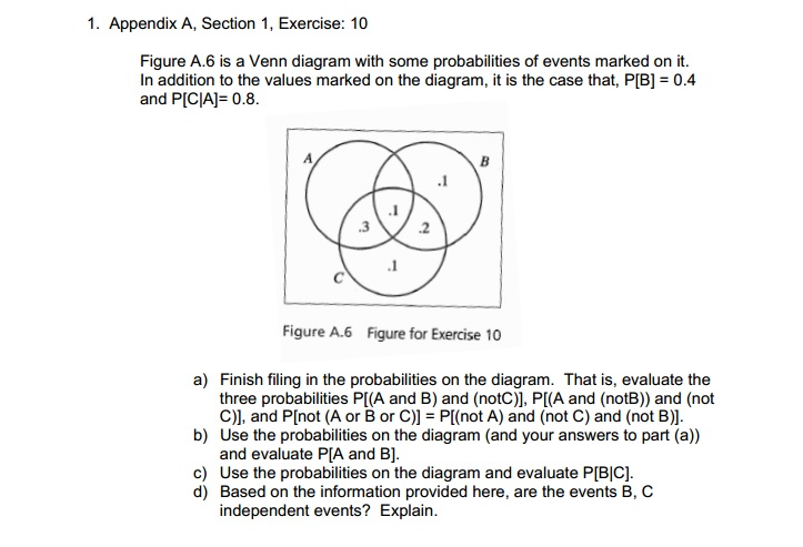 Solved Appendix A Section 1 Exercise 10 Figure A6 Is