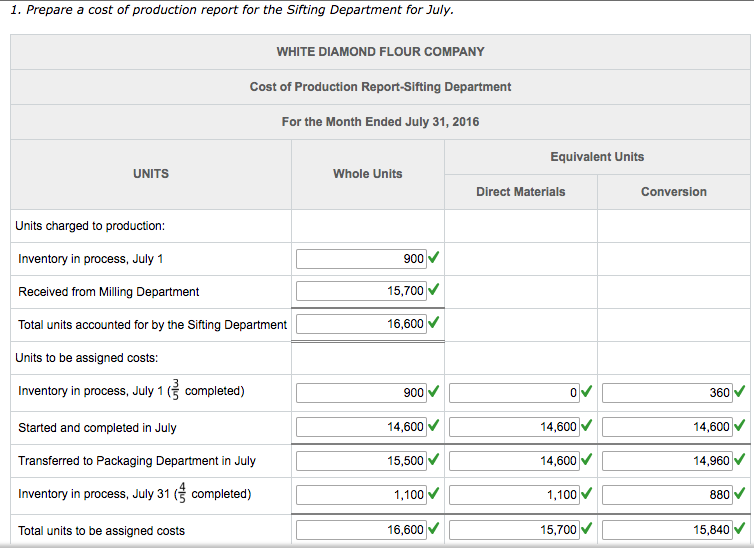 solved 1 prepare a cost of production report for the sif