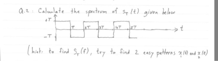 Calculate the spectrum of s_psi (t) given below