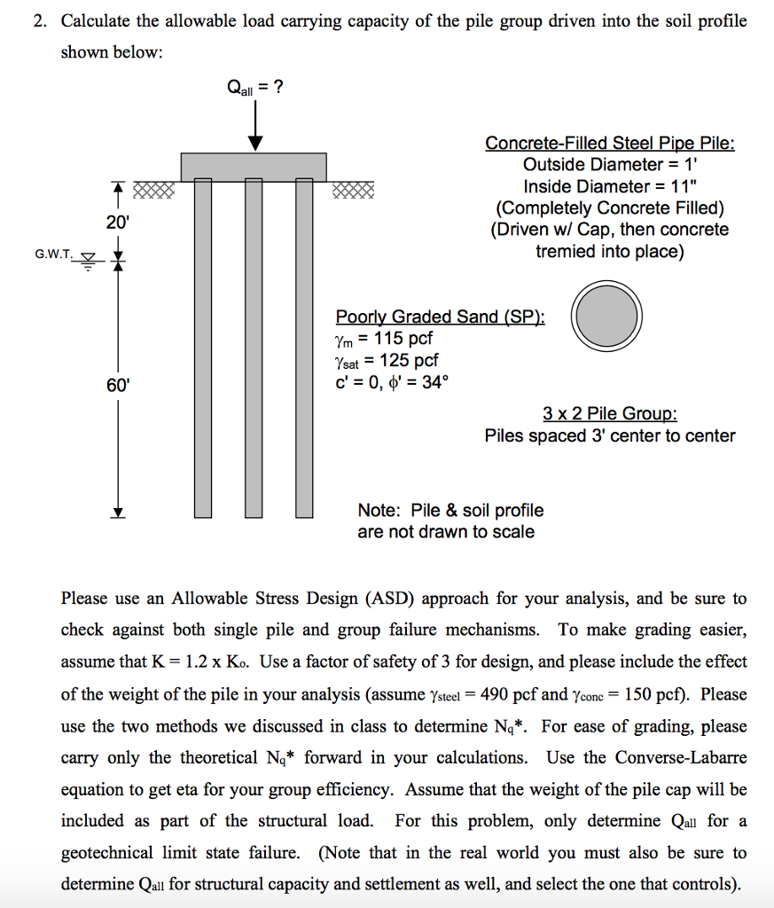 Solved: Calculate The Allowable Load Carrying Capacity Of