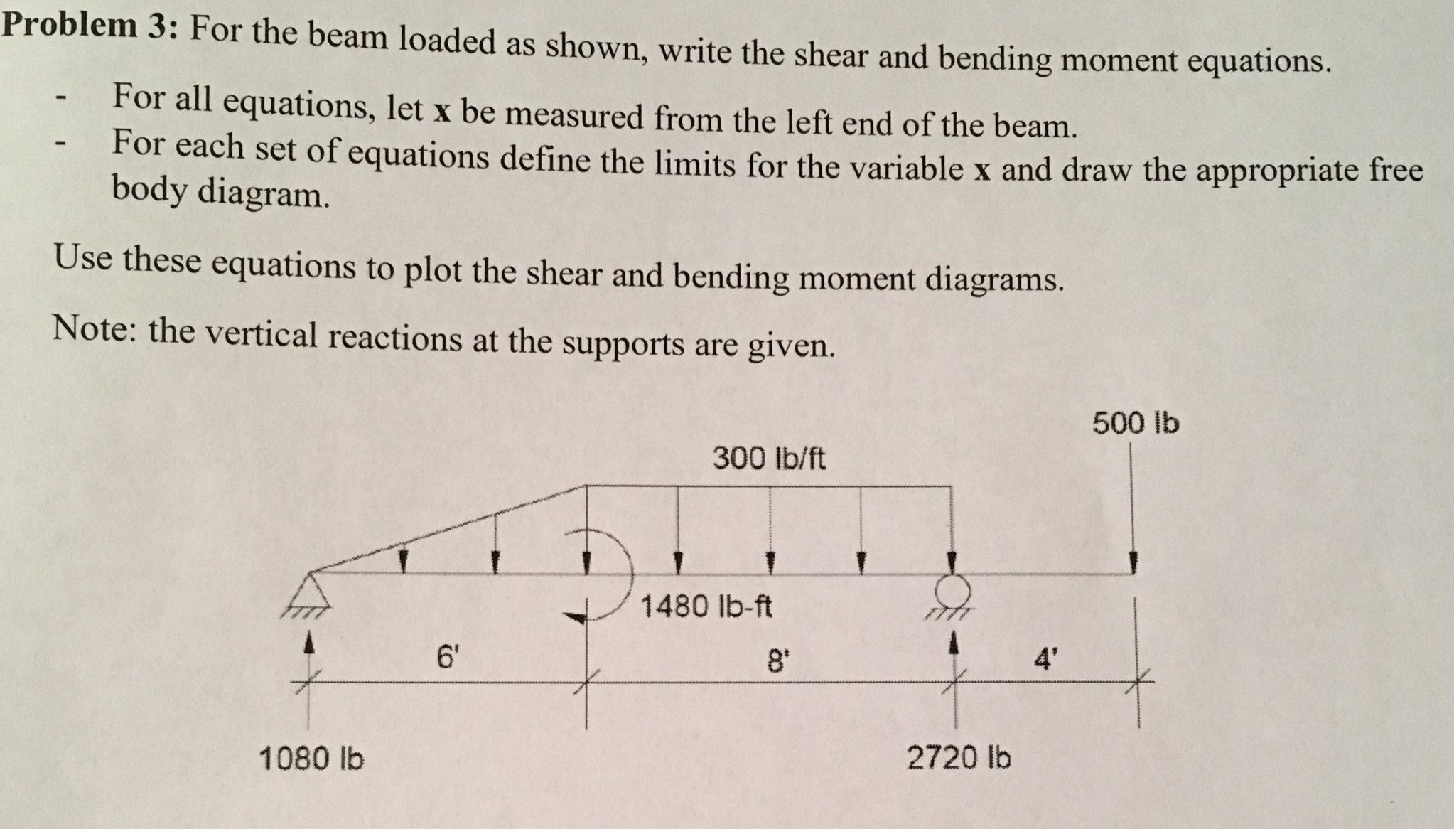 Solved For The Beam Loaded As Shown Write Shear And Diagrams Beams Bending Moment Force Diagram Calculator Expert Answer