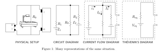 Solved: 1. Current Flow Diagram Shows I0, I1, And I2 As Th ... on current chart, heat transfer diagram, speed diagram, salinity diagram, temperature diagram, precipitation diagram, acceleration diagram, impedance diagram, saturation diagram, switch diagram, frequency diagram, humidity diagram, interference diagram, electric field diagram, light diagram, electricity diagram, torque diagram, parallel diagram, power diagram, charge diagram,