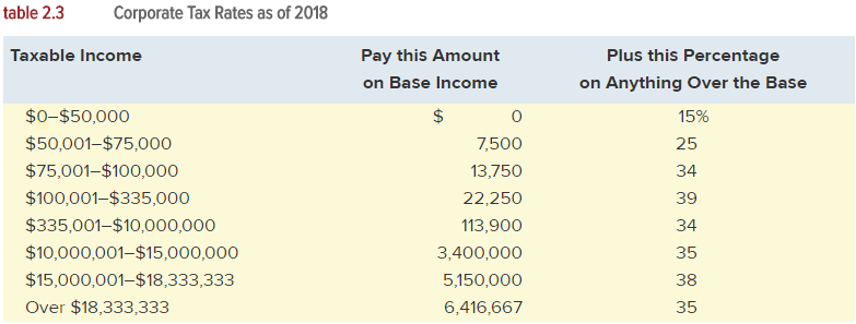 how to compute percentage tax on train law