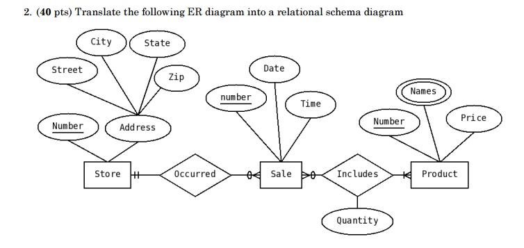 Solved 2 40 Pts Translate The Following Er Diagram Into