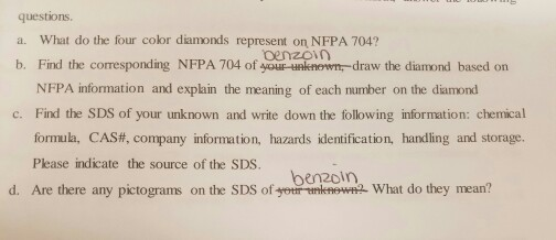 Solved: What Do The Four Color Diamonds Represent On NFPA