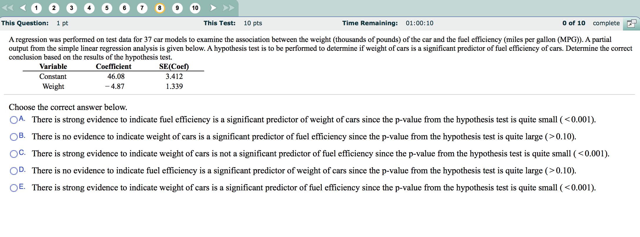 A Regression Was Performed On Test Data For 37 Car