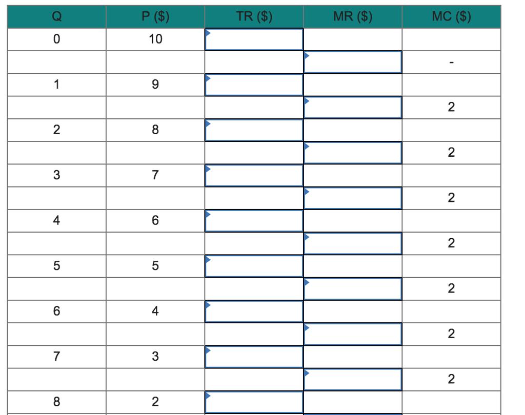demand schedule table