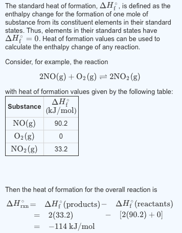 Solved: The Standard Heat Of Formation, , Is Defined As Th ...