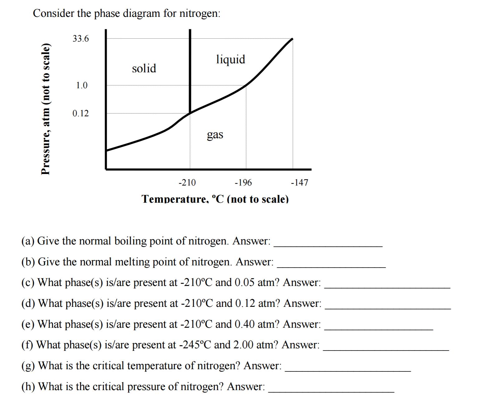 solved consider the phase diagram for nitrogen 33 6 liqui. Black Bedroom Furniture Sets. Home Design Ideas