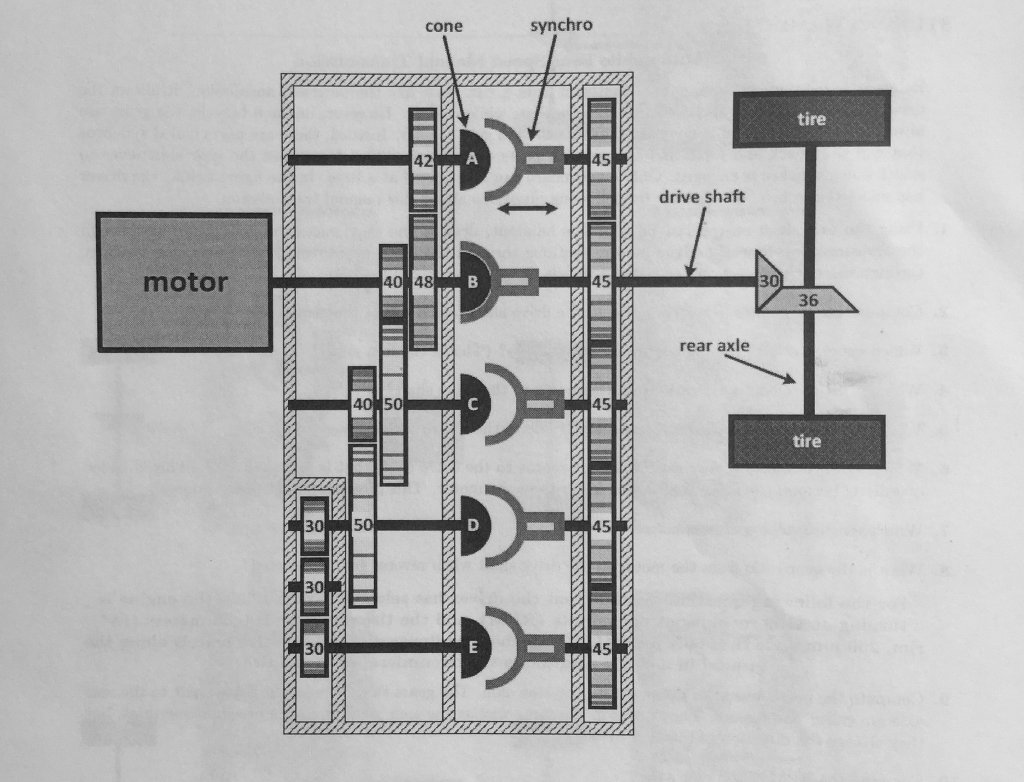 Solved: Automobile Four-Sd Manual Transmission Ow Is A ... on transfer case diagram, clutch diagram, manual radiator diagram, manual trans diagram, manual vs auto, transaxle diagram, wheels diagram, manual axle shaft diagram, driveline diagram, manual transaxle, manual rack and pinion diagram, manual shifter linkage, drivetrain diagram, 4.6 serpentine belt diagram, differential diagram, manual shifting, manual shifter diagram, manual winch diagram, gearbox diagram, manual gearbox,