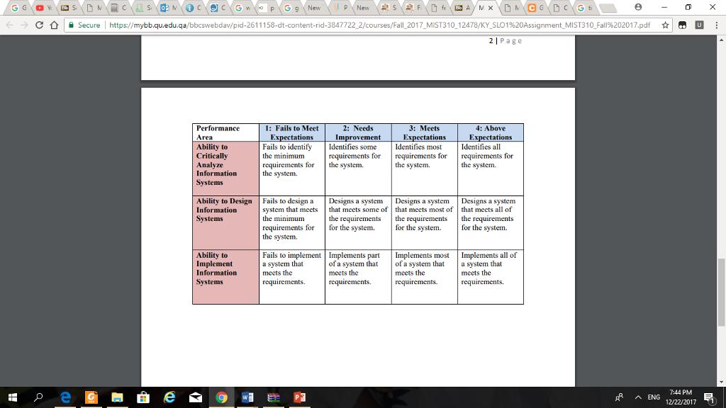 Solved For Management Information System Mis Course Sp Chegg Com
