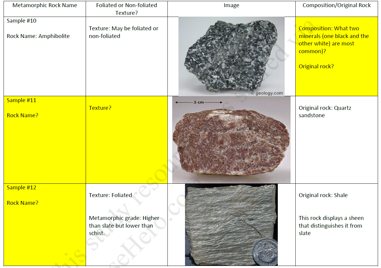 Solved: Physical Geology Assignment 4: Metamorphic Rocks P